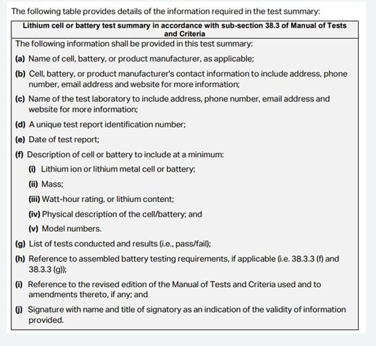 lithium%20cell