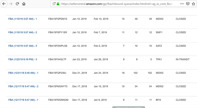 FBA Shipment received in January and still not listed - Shipping