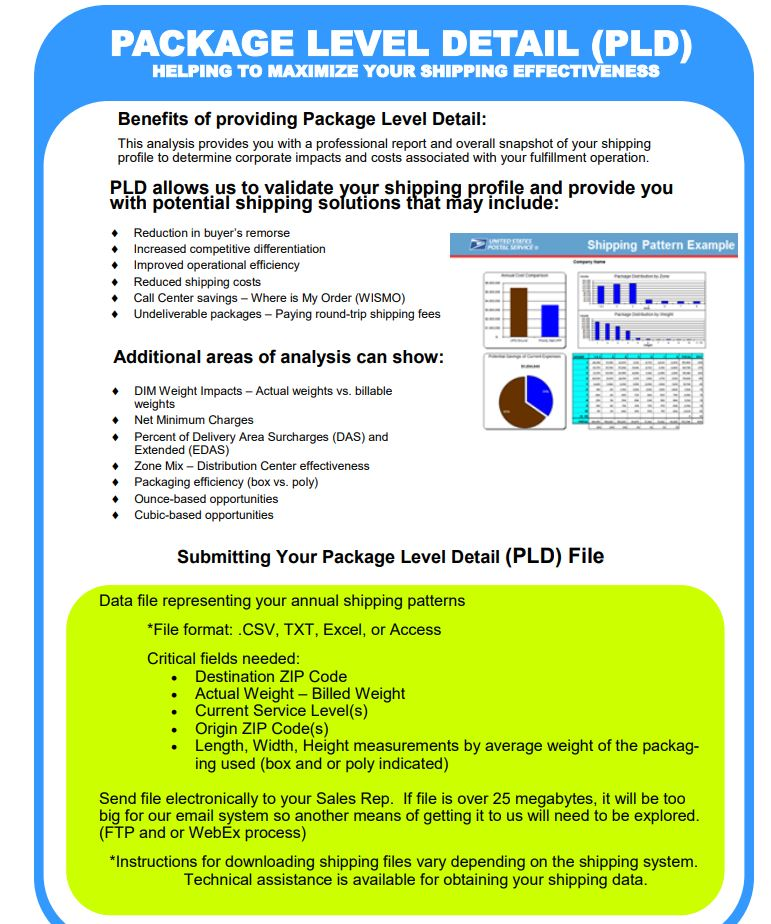 Package Level Detail Report Listing Management Reports Amazon