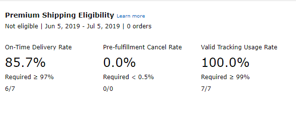 Eligible But Got Nothing Hundreds Of >> Premium Shipping Eligibility Bug General Selling Questions